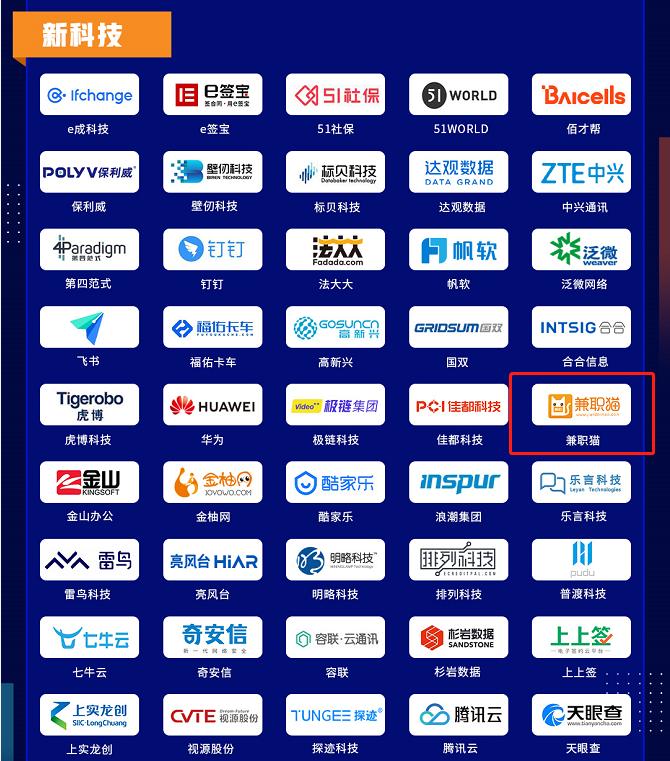 """兼职猫入围""""2020中国新经济企业活力100指数榜"""""""